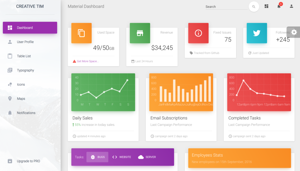 Dashboard Templates - Admin Dashboard Material Design