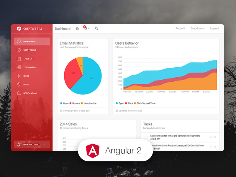 Light Bootstrap Angular - Dashboard Templates