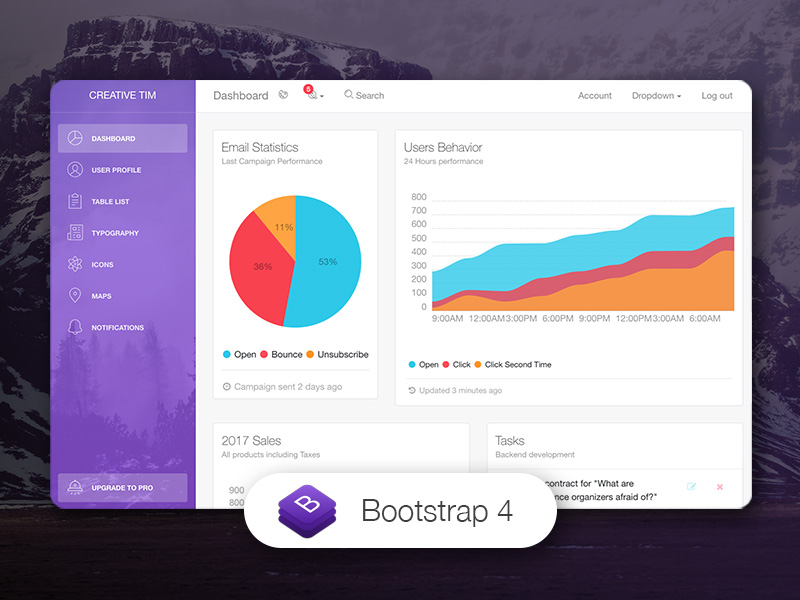 Dashboard Templates - Light Bootstrap Dashboard
