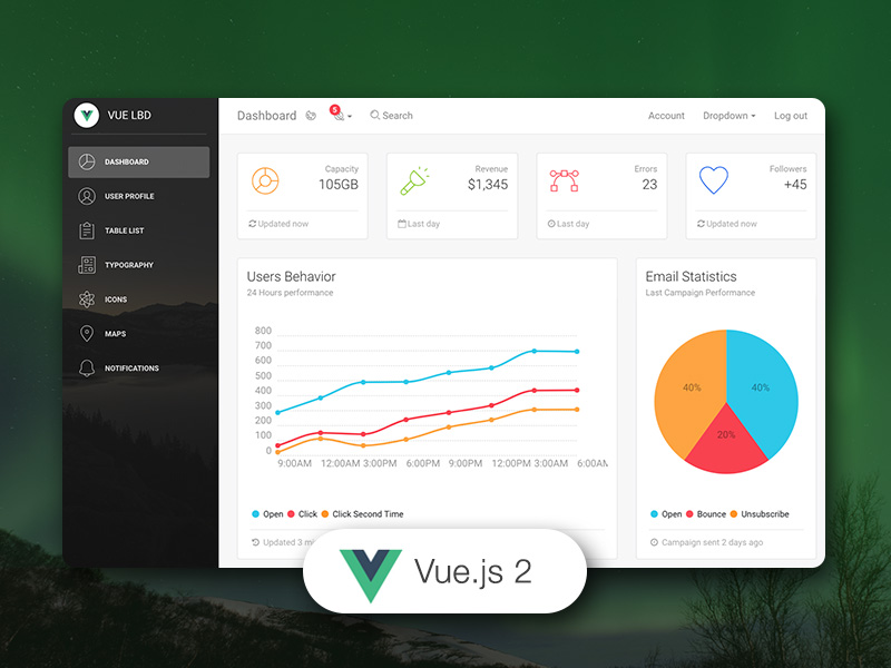 Dashboard Templates - Vue Light Bootstrap Dashboard