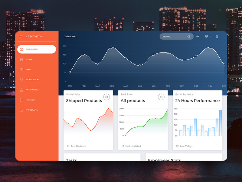 now ui dashboard-Bootstrap 4 UI Kit