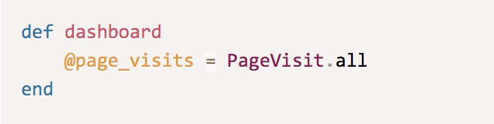 Query page_visits