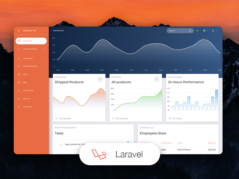Now UI Dashboard Laravel