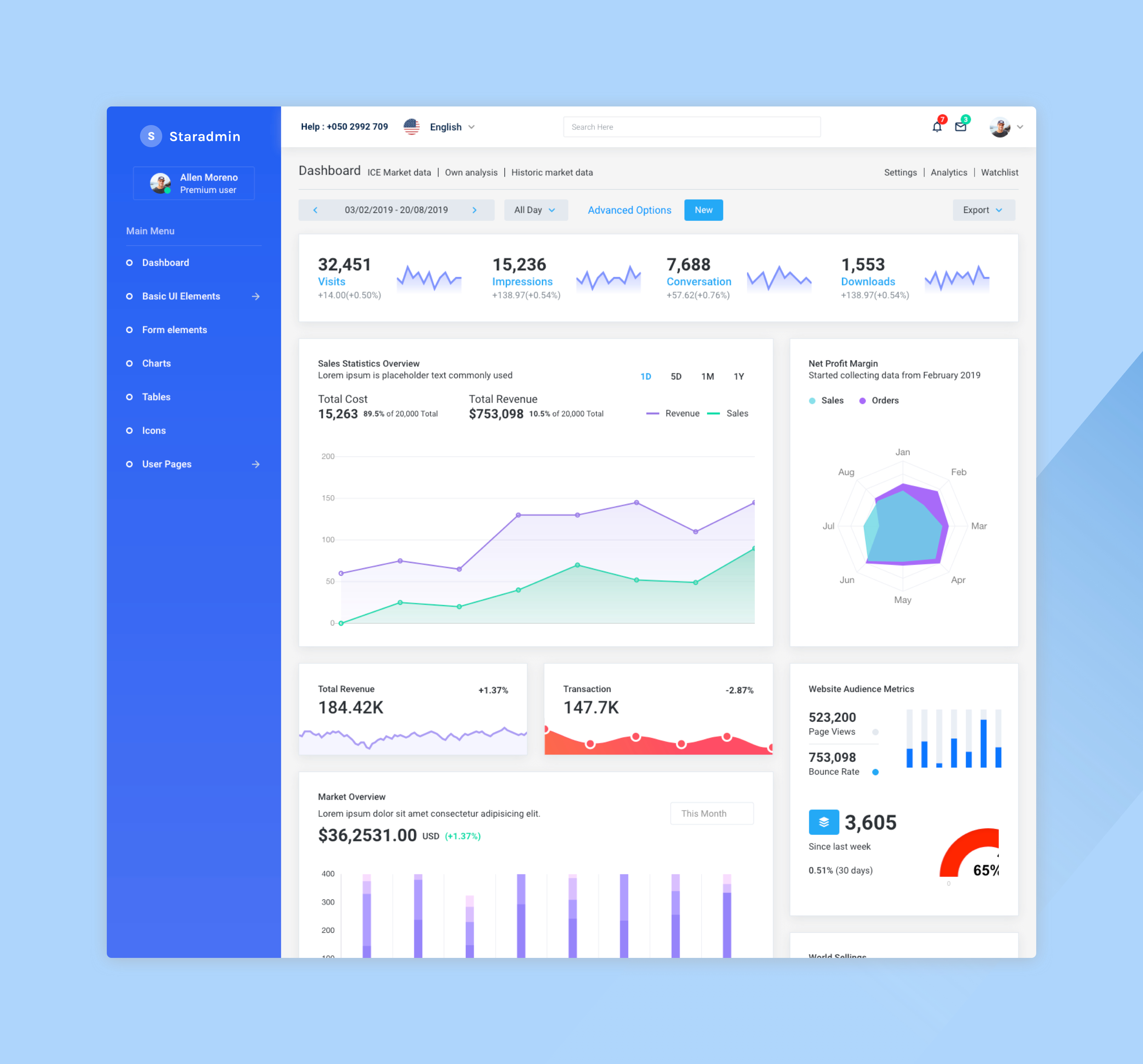 27 Free Dashboard Templates Creative Tims Blog