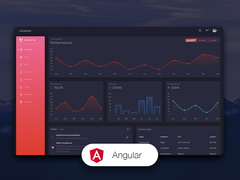 Dashboard Templates - Black Dashboard Angular