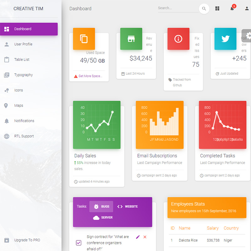 Material Dashboard FREE BOOTSTRAP 4 MATERIAL ADMIN