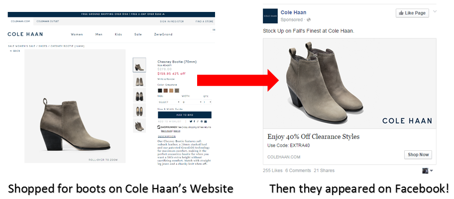 facebook remarketing shoes