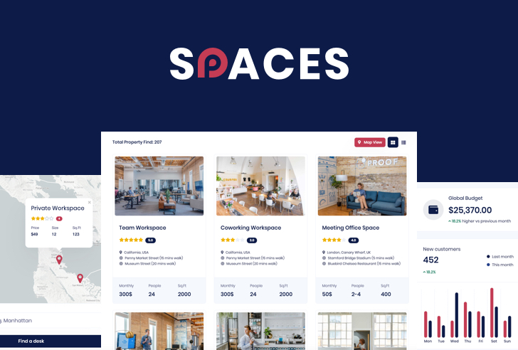 Listing Bootstrap Template