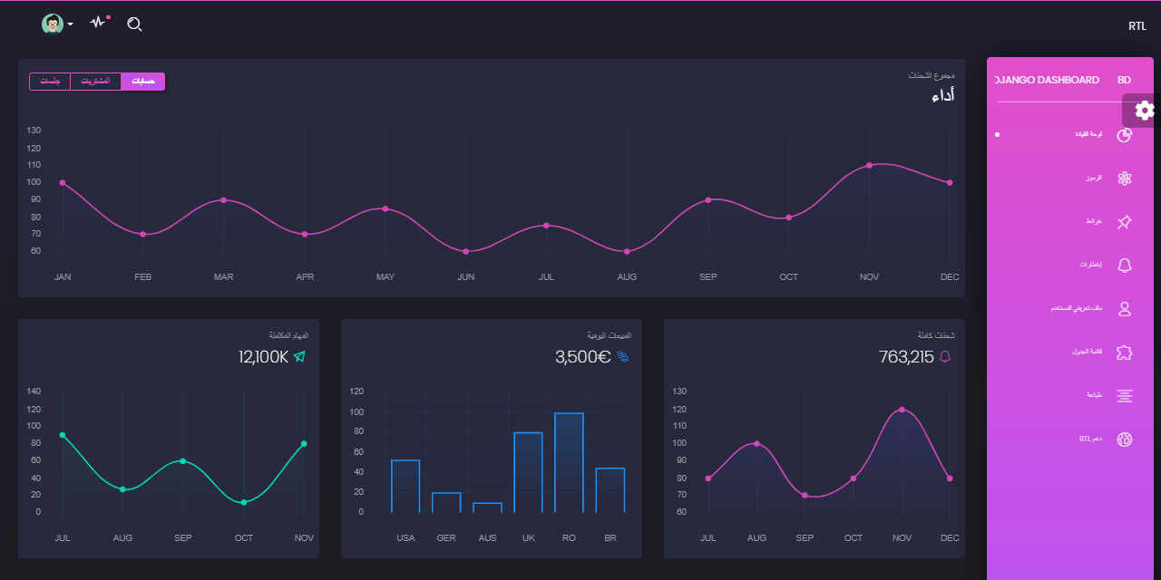 Django Dashboard Black - Open-source seed project crafted in Django by Creative-Tim and AppSeed.